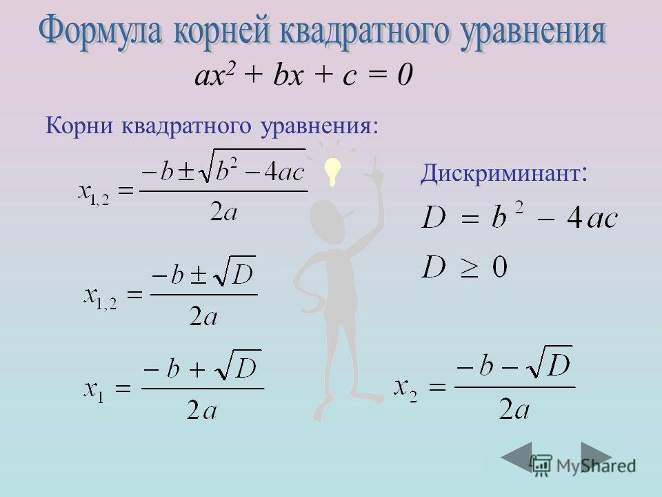 ax 2 + bx + c = 0 Дискриминант : Корни квадратного уравнения: