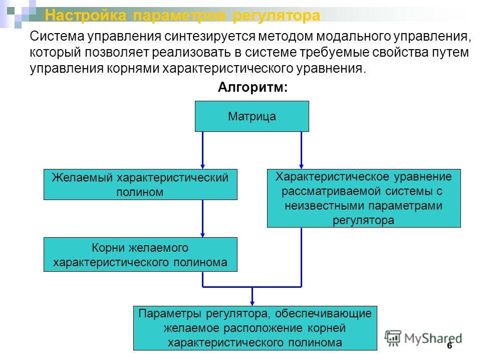 6 Настройка параметров регулятора Система управления синтезируется методом модального управления, который позволяет реализовать в системе требуемые свойства путем управления корнями характеристического уравнения. Алгоритм: Матрица Желаемый характерис