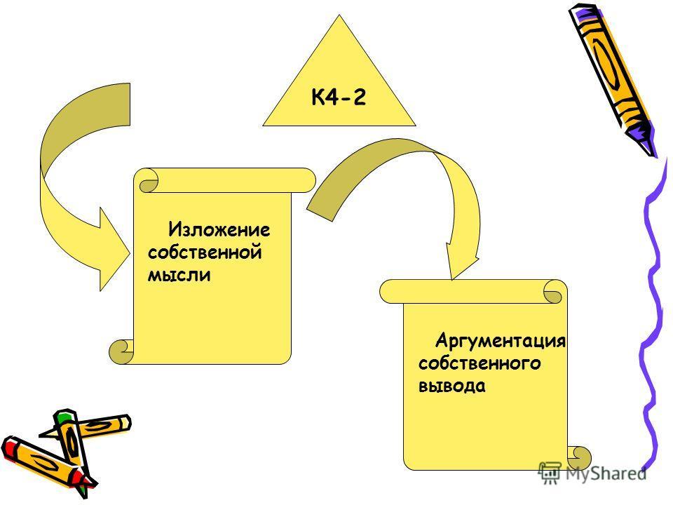 К4-2 Изложение собственной мысли Аргументация собственного вывода