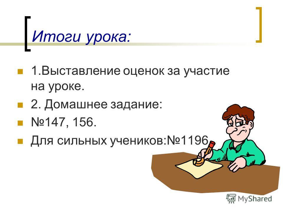 Итоги урока: 1.Выставление оценок за участие на уроке. 2. Домашнее задание: 147, 156. Для сильных учеников:1196.