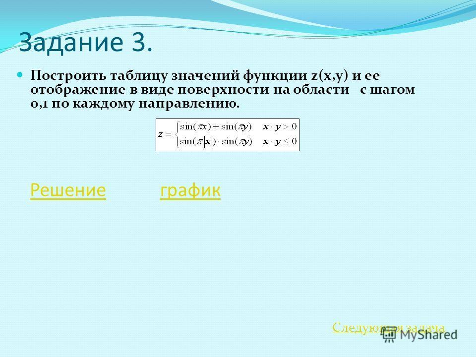 Задание 3. Построить таблицу значений функции z(x,y) и ее отображение в виде поверхности на области с шагом 0,1 по каждому направлению. Решениеграфик Следующая задача
