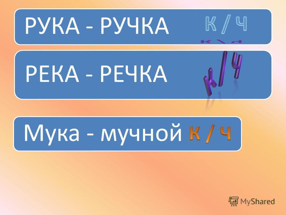 Актуализация знаний Пух – пушокДух – душокУхо - ушанка