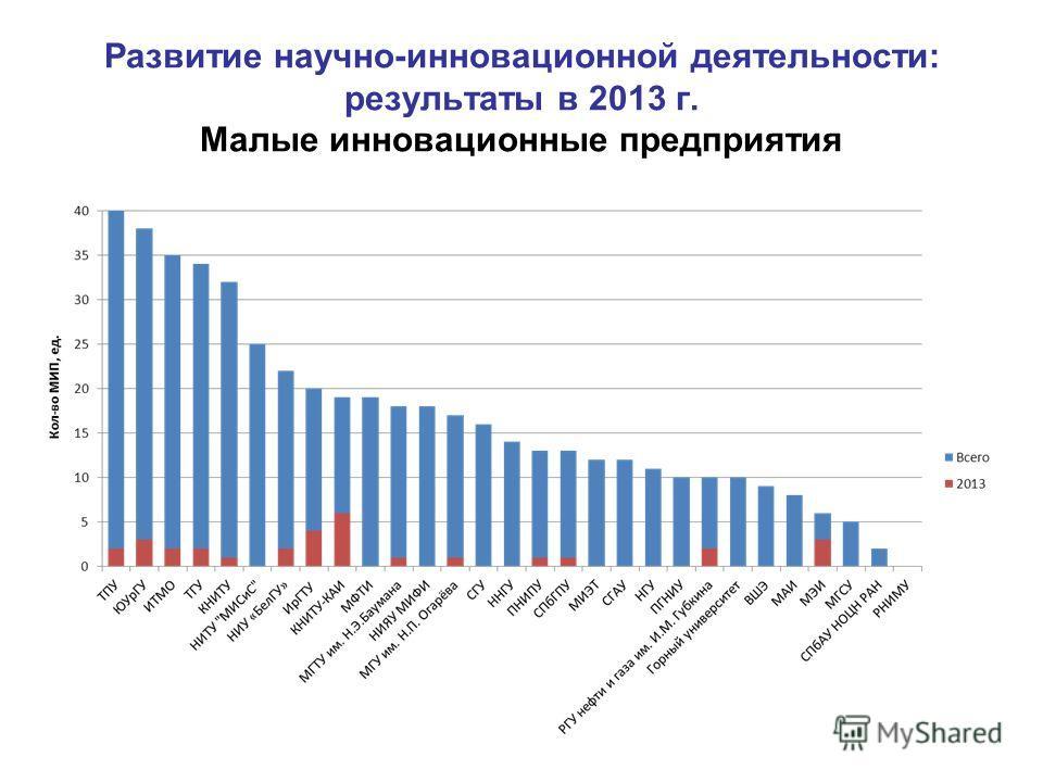 Развитие научно-инновационной деятельности: результаты в 2013 г. Малые инновационные предприятия