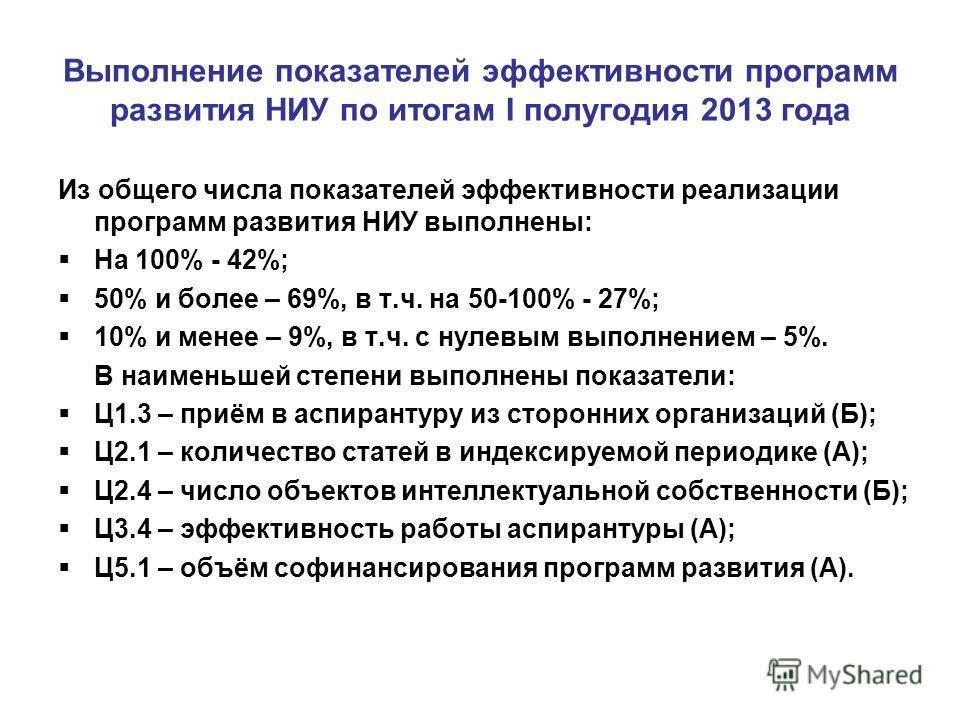 Выполнение показателей эффективности программ развития НИУ по итогам I полугодия 2013 года Из общего числа показателей эффективности реализации программ развития НИУ выполнены: На 100% - 42%; 50% и более – 69%, в т.ч. на 50-100% - 27%; 10% и менее –
