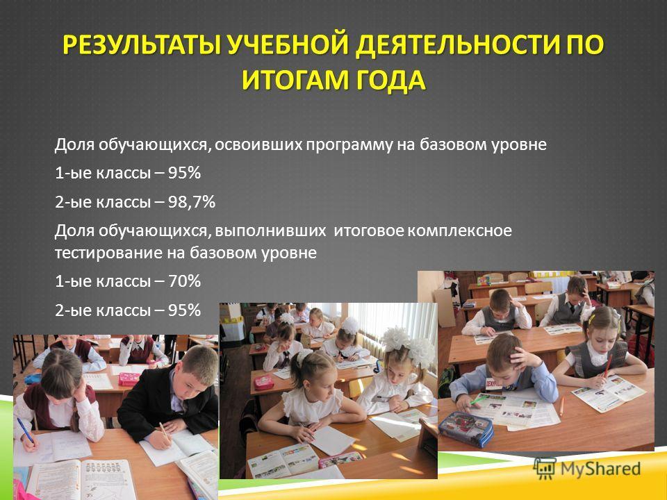 РЕЗУЛЬТАТЫ УЧЕБНОЙ ДЕЯТЕЛЬНОСТИ ПО ИТОГАМ ГОДА Доля обучающихся, освоивших программу на базовом уровне 1- ые классы – 95% 2- ые классы – 98,7% Доля обучающихся, выполнивших итоговое комплексное тестирование на базовом уровне 1- ые классы – 70% 2- ые