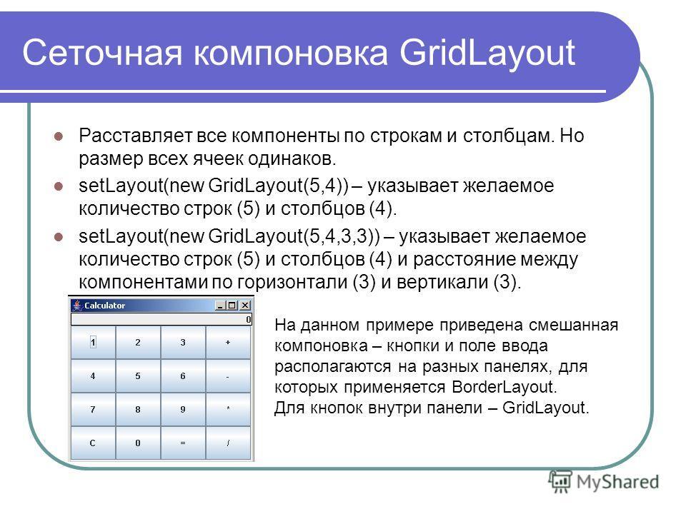 Сеточная компоновка GridLayout Расставляет все компоненты по строкам и столбцам. Но размер всех ячеек одинаков. setLayout(new GridLayout(5,4)) – указывает желаемое количество строк (5) и столбцов (4). setLayout(new GridLayout(5,4,3,3)) – указывает же