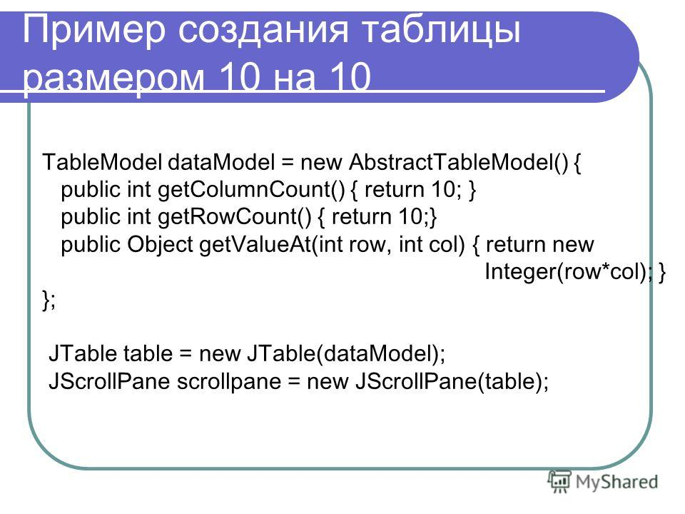 Пример создания таблицы размером 10 на 10 TableModel dataModel = new AbstractTableModel() { public int getColumnCount() { return 10; } public int getRowCount() { return 10;} public Object getValueAt(int row, int col) { return new Integer(row*col); }