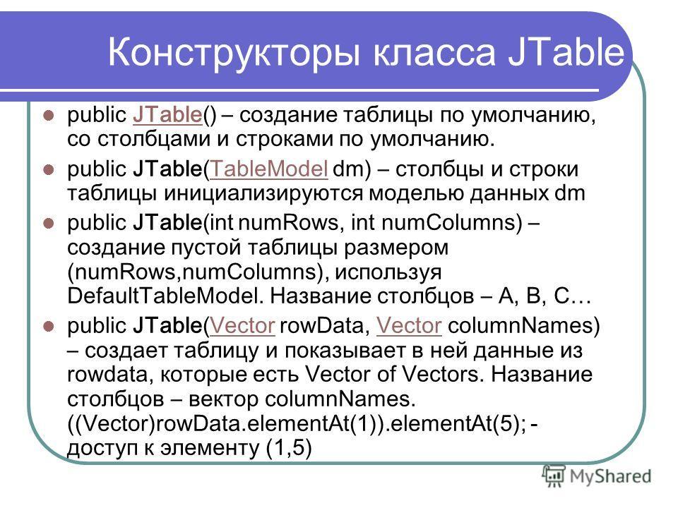 Конструкторы класса JTable public JTable() – создание таблицы по умолчанию, со столбцами и строками по умолчанию.JTable public JTable(TableModel dm) – столбцы и строки таблицы инициализируются моделью данных dmTableModel public JTable(int numRows, in