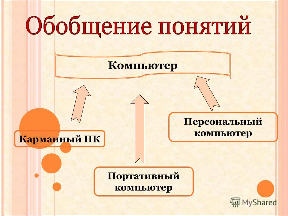 Компьютер Карманный ПК Портативный компьютер Персональный компьютер