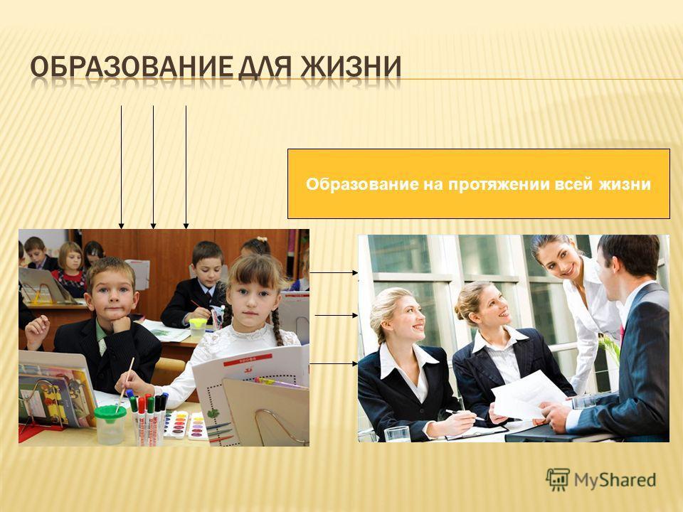 Образование на протяжении всей жизни