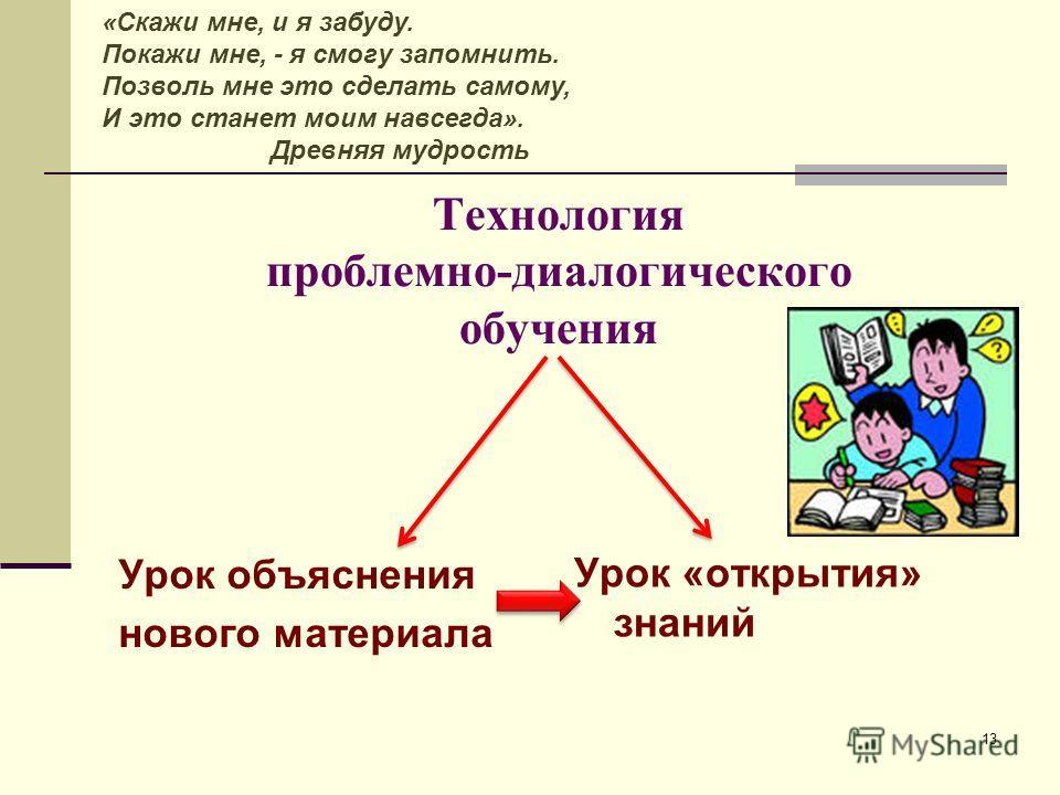 Технология проблемно-диалогического обучения Урок объяснения нового материала Урок «открытия» знаний «Скажи мне, и я забуду. Покажи мне, - я смогу запомнить. Позволь мне это сделать самому, И это станет моим навсегда». Древняя мудрость 13