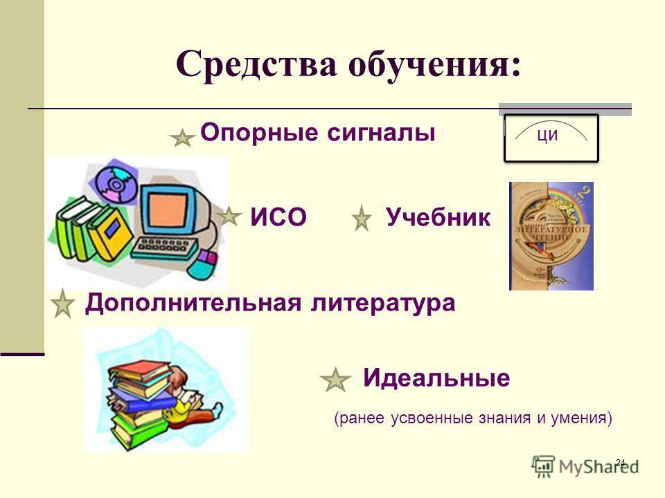 Средства обучения: Опорные сигналы ци ИСО Учебник Дополнительная литература Идеальные (ранее усвоенные знания и умения) 24