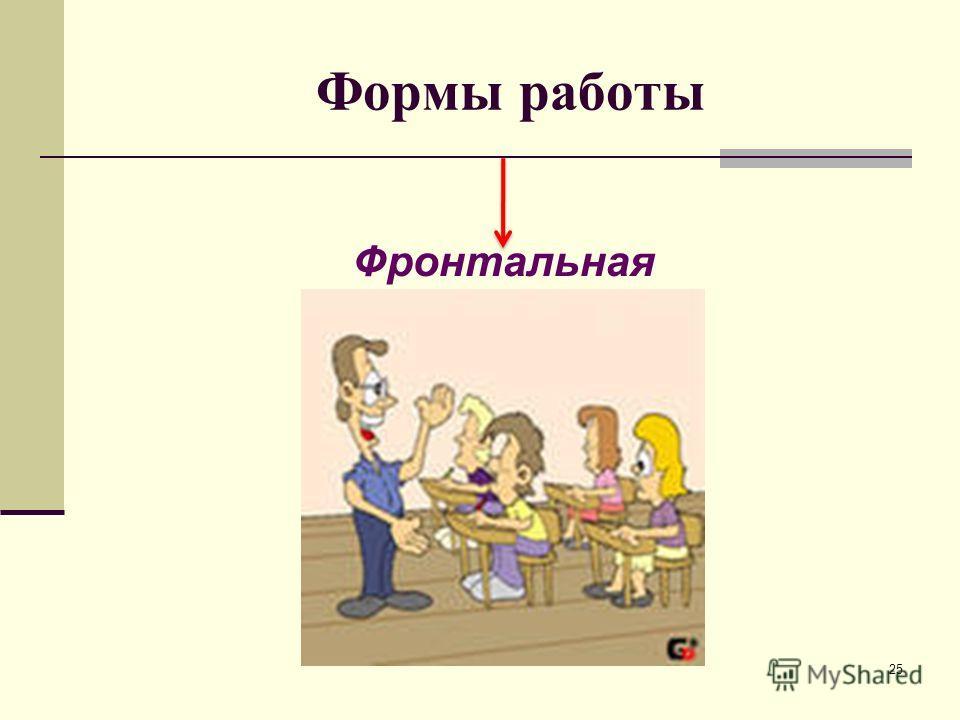 Формы работы Фронтальная 25