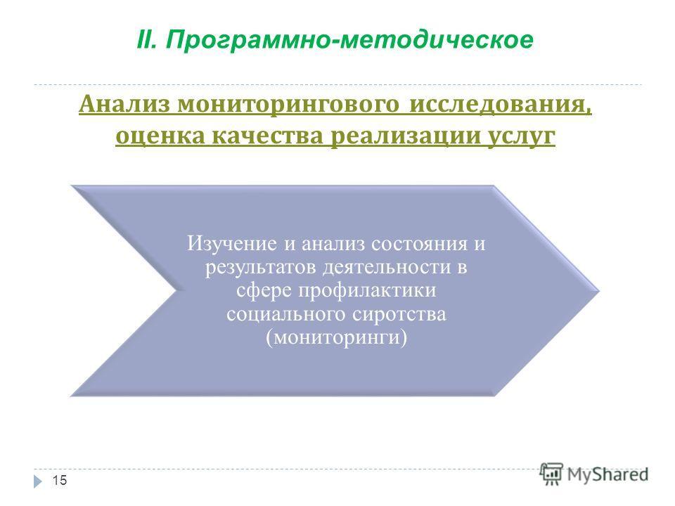 Анализ мониторингового исследования, оценка качества реализации услуг 15 Изучение и анализ состояния и результатов деятельности в сфере профилактики социального сиротства (мониторинги) II. Программно-методическое
