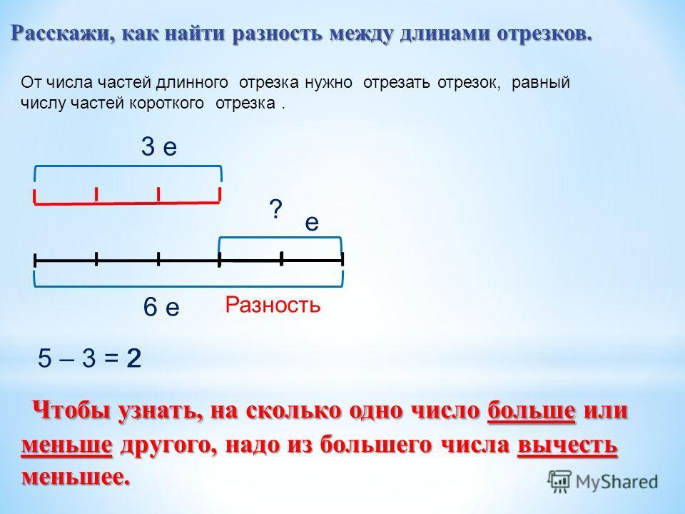 Чтобы узнать, на сколько одно число больше или меньше другого, надо из большего числа вычесть меньшее. 6 е 3 е е Разность 5 – 3 = 22 ? Расскажи, как найти разность между длинами отрезков. От числа частей длинного отрезка нужно отрезать отрезок, равны