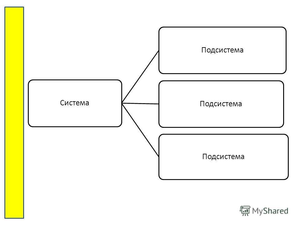 СистемаПодсистема