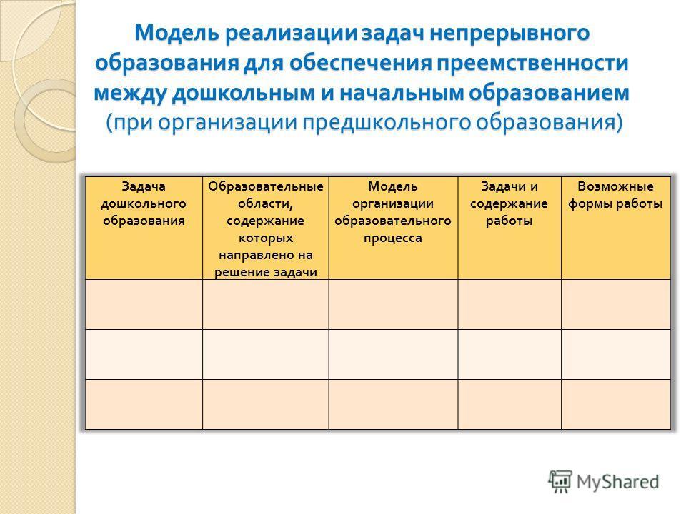 Модель реализации задач непрерывного образования для обеспечения преемственности между дошкольным и начальным образованием ( при организации предшкольного образования )