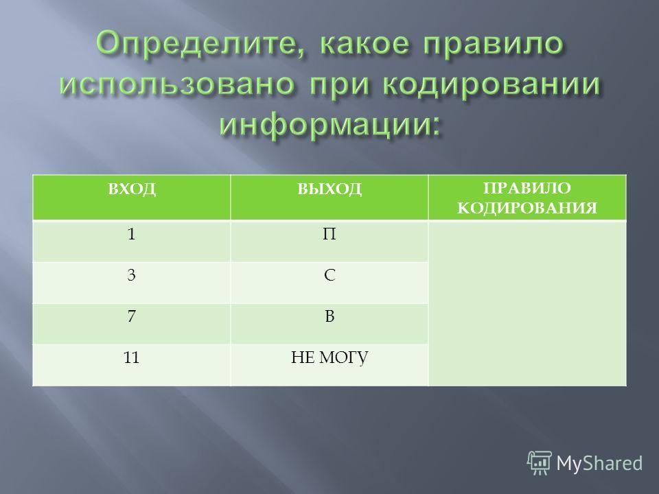 ВХОДВЫХОДПРАВИЛО КОДИРОВАНИЯ 1 П 3 С 7 В 11 НЕ МОГУ