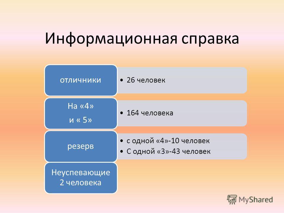 Информационная справка 26 человек отличники 164 человека На «4» и « 5» с одной «4»-10 человек С одной «3»-43 человек резерв Неуспевающие 2 человека
