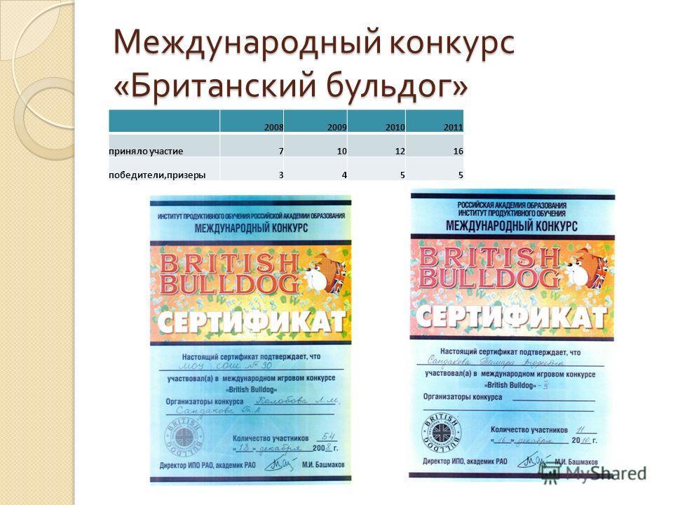 Международный конкурс « Британский бульдог » 2008200920102011 приняло участие7101216 победители,призеры3455
