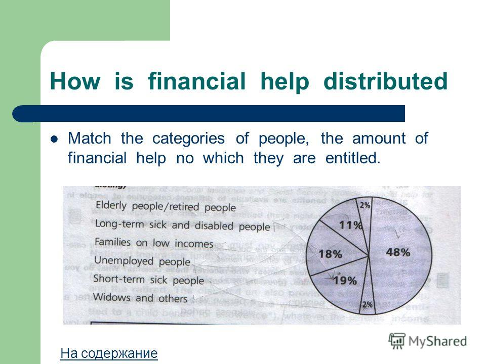 How is financial help distributed Match the categories of people, the amount of financial help no which they are entitled. На содержание