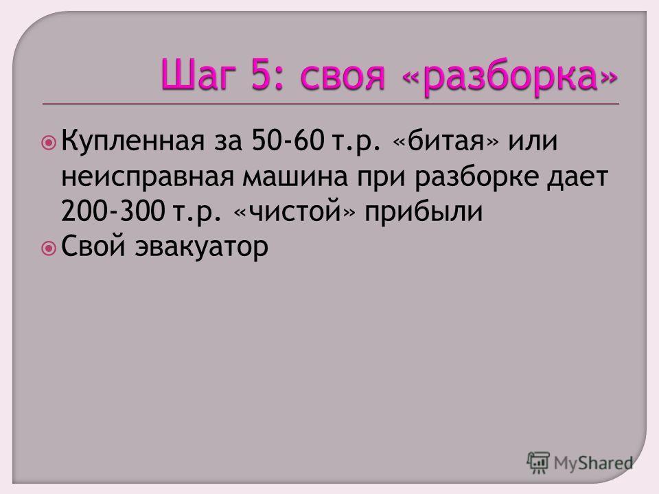 Купленная за 50-60 т.р. «битая» или неисправная машина при разборке дает 200-300 т.р. «чистой» прибыли Свой эвакуатор