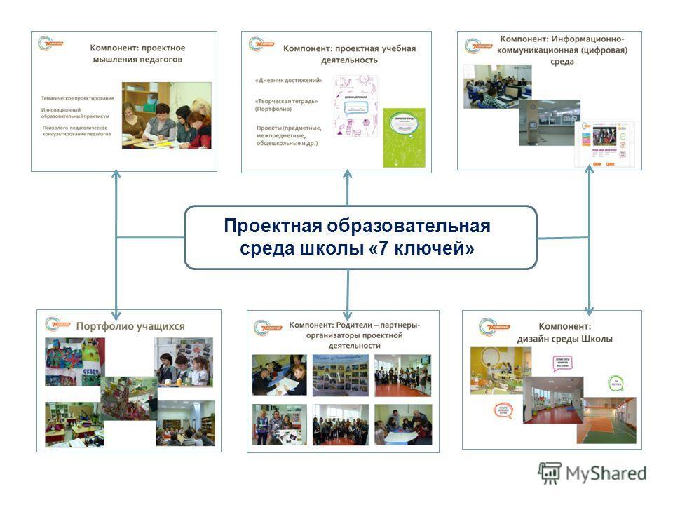 Проектная образовательная среда школы «7 ключей»