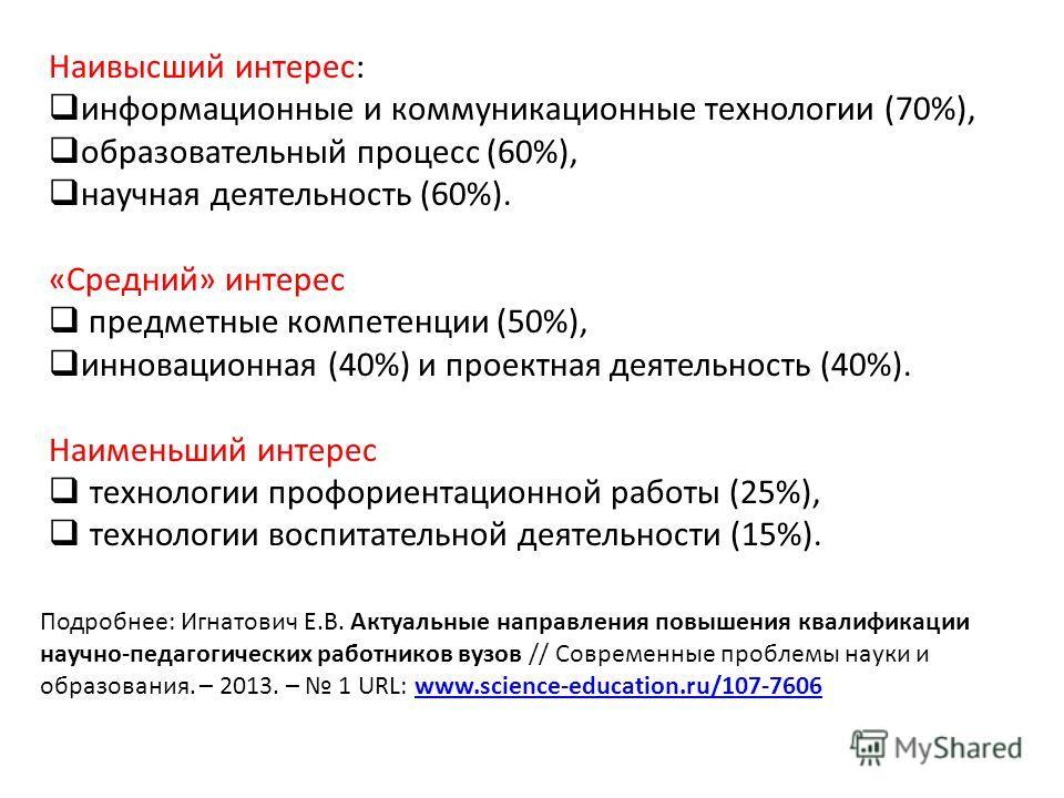 Наивысший интерес: информационные и коммуникационные технологии (70%), образовательный процесс (60%), научная деятельность (60%). «Средний» интерес предметные компетенции (50%), инновационная (40%) и проектная деятельность (40%). Наименьший интерес т