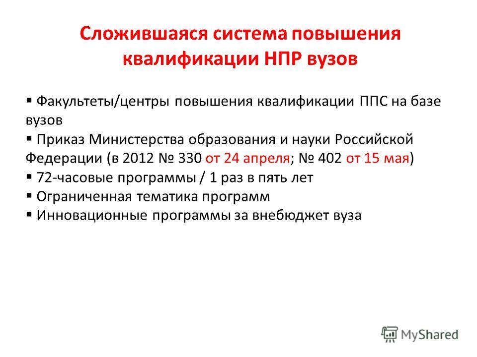 Сложившаяся система повышения квалификации НПР вузов Факультеты/центры повышения квалификации ППС на базе вузов Приказ Министерства образования и науки Российской Федерации (в 2012 330 от 24 апреля; 402 от 15 мая) 72-часовые программы / 1 раз в пять