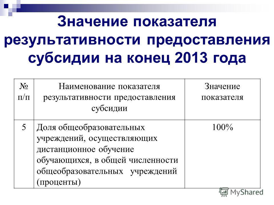 Значение показателя результативности предоставления субсидии на конец 2013 года п/п Наименование показателя результативности предоставления субсидии Значение показателя 5Доля общеобразовательных учреждений, осуществляющих дистанционное обучение обуча