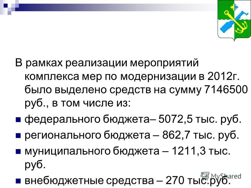 В рамках реализации мероприятий комплекса мер по модернизации в 2012г. было выделено средств на сумму 7146500 руб., в том числе из: федерального бюджета– 5072,5 тыс. руб. регионального бюджета – 862,7 тыс. руб. муниципального бюджета – 1211,3 тыс. ру