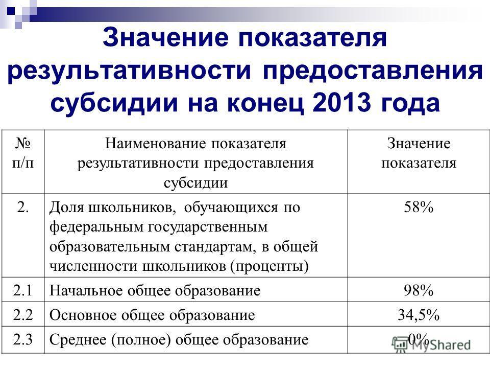 Значение показателя результативности предоставления субсидии на конец 2013 года п/п Наименование показателя результативности предоставления субсидии Значение показателя 2.Доля школьников, обучающихся по федеральным государственным образовательным ста