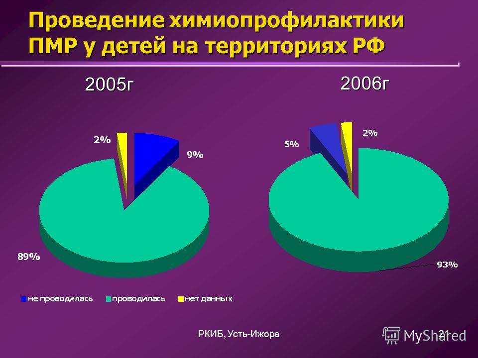 РКИБ, Усть-Ижора21 Проведение химиопрофилактики ПМР у детей на территориях РФ 2005г 2006г