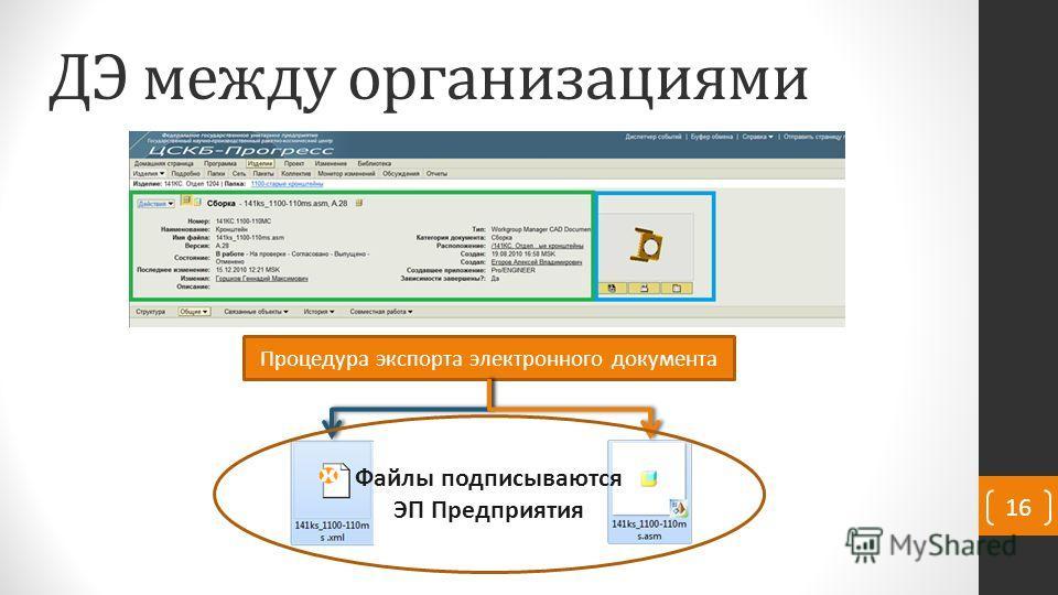 ДЭ между организациями Процедура экспорта электронного документа Файлы подписываются ЭП Предприятия 16