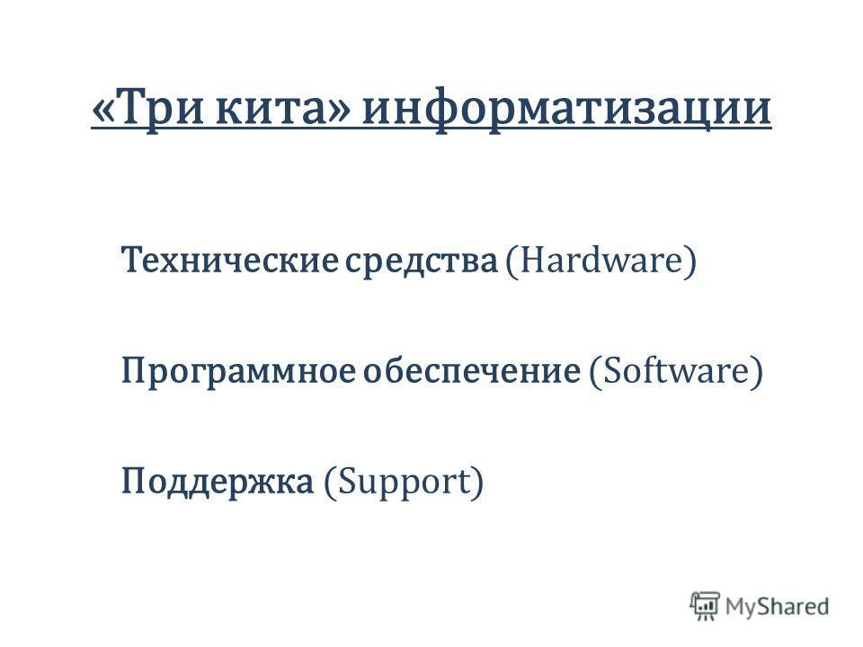 «Три кита» информатизации Технические средства (Hardware) Программное обеспечение (Software) Поддержка (Support)