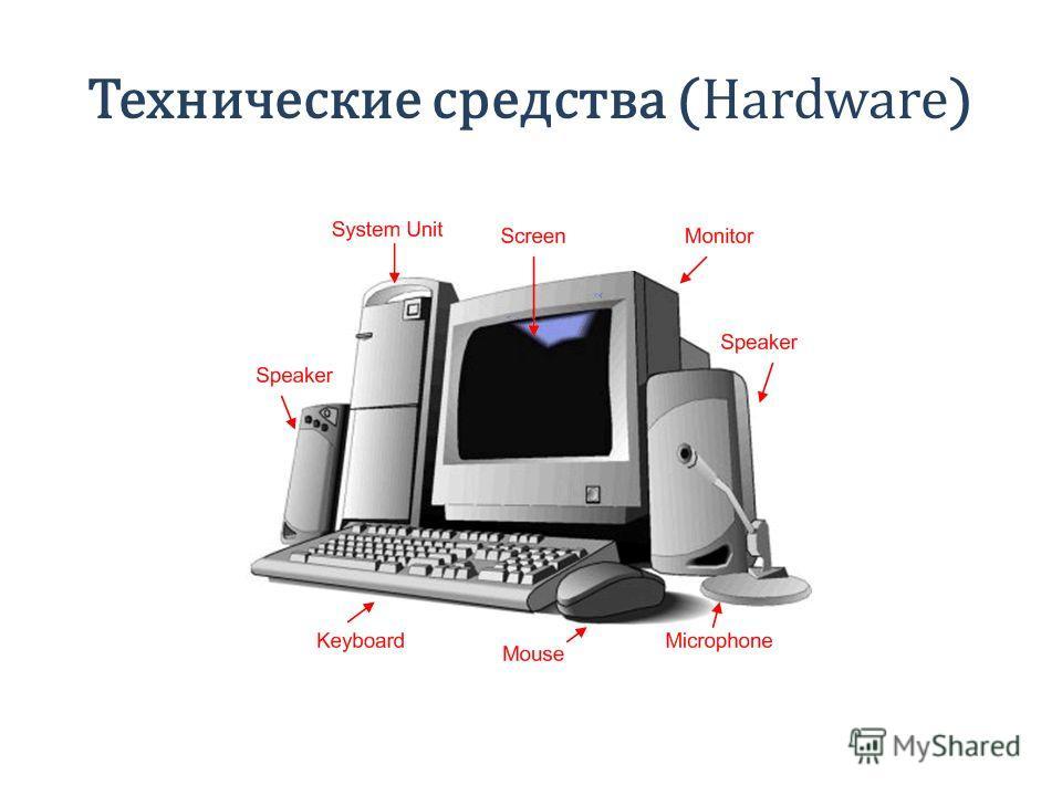 Технические средства (Hardware)