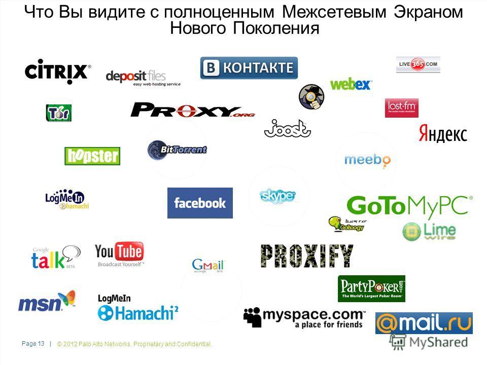 Что Вы видите с полноценным Межсетевым Экраном Нового Поколения © 2012 Palo Alto Networks. Proprietary and Confidential.Page 13 |