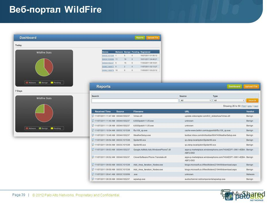 Веб-портал WildFire © 2012 Palo Alto Networks. Proprietary and Confidential.Page 39 |