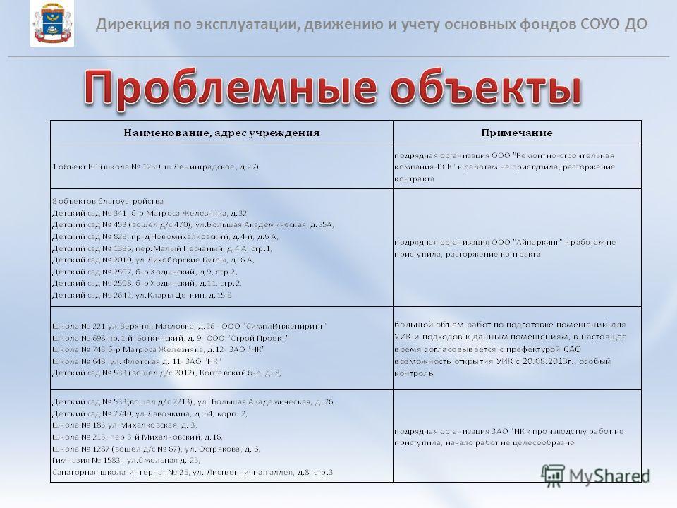 Дирекция по эксплуатации, движению и учету основных фондов СОУО ДО