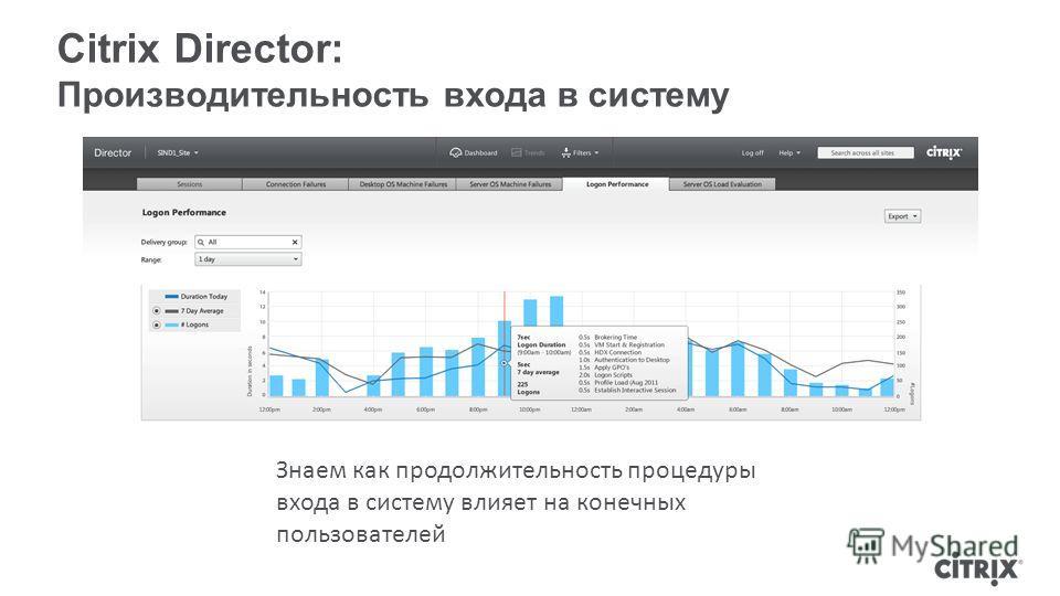 Citrix Director: Производительность входа в систему Знаем как продолжительность процедуры входа в систему влияет на конечных пользователей
