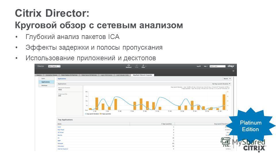 Глубокий анализ пакетов ICA Эффекты задержки и полосы пропускания Использование приложений и десктопов Citrix Director: Круговой обзор с сетевым анализом Platinum Edition