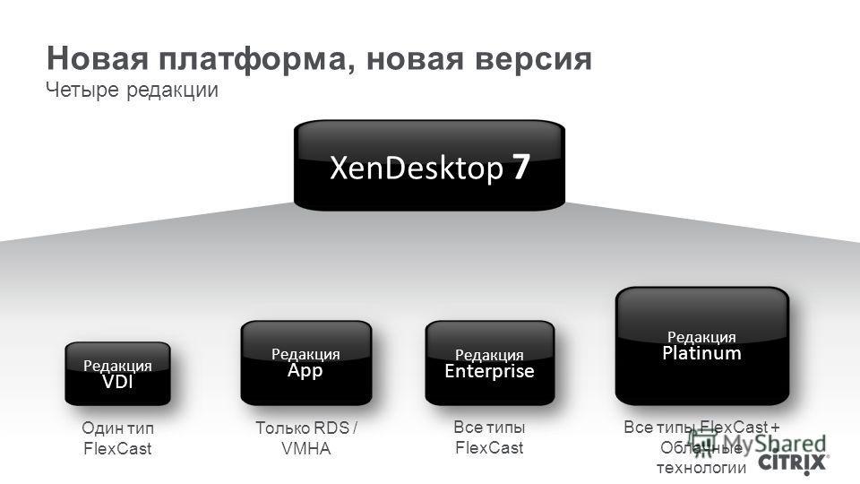 Новая платформа, новая версия Четыре редакции XenDesktop 7 Редакция VDI Редакция App Редакция Platinum Редакция Enterprise Один тип FlexCast Все типы FlexCast + Облачные технологии Все типы FlexCast Только RDS / VMHA