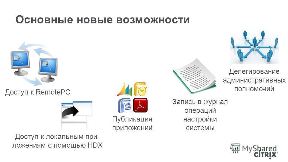 Основные новые возможности Запись в журнал операций настройки системы Делегирование административных полномочий Публикация приложений Доступ к локальным при- ложениям с помощью HDX Доступ к RemotePC