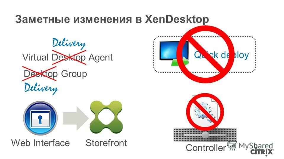 Заметные изменения в XenDesktop Virtual Desktop Agent Delivery Quick deploy Storefront Controller Web Interface Desktop Group Delivery