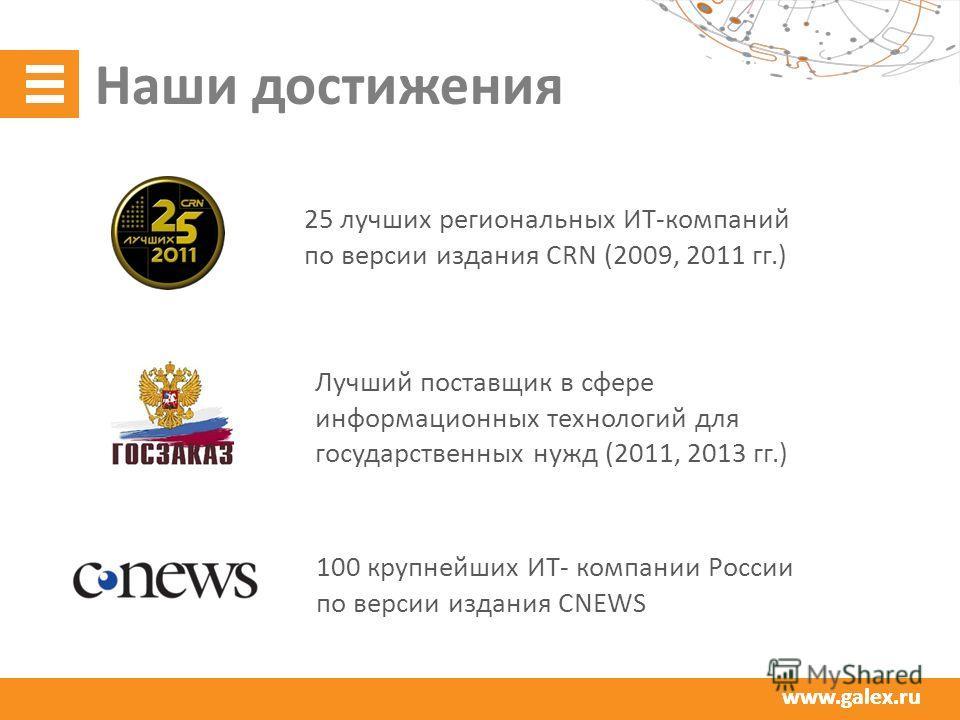 www.galex.ru Наши достижения 100 крупнейших ИТ- компании России по версии издания CNEWS 25 лучших региональных ИТ-компаний по версии издания CRN (2009, 2011 гг.) Лучший поставщик в сфере информационных технологий для государственных нужд (2011, 2013