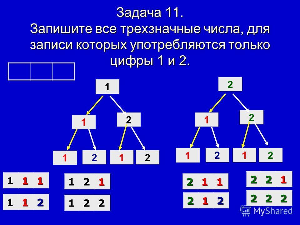 Задача 11. Запишите все трехзначные числа, для записи которых употребляются только цифры 1 и 2. 1 2 1 212 1111 112 121 122 211 212 221 222 1 2 1 212 2