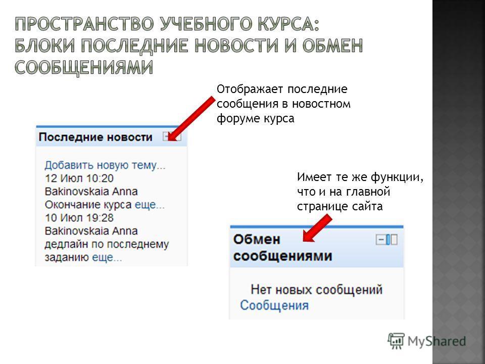 Отображает последние сообщения в новостном форуме курса Имеет те же функции, что и на главной странице сайта