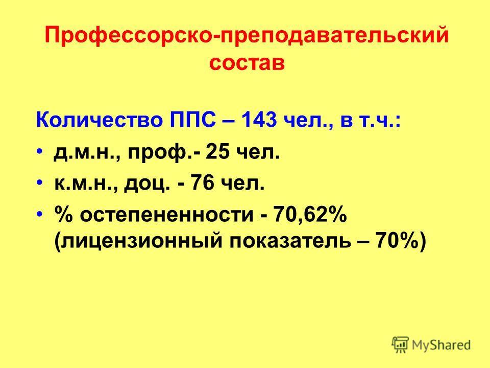 Количество ППС – 143 чел., в т.ч.: д.м.н., проф.- 25 чел. к.м.н., доц. - 76 чел. % остепененности - 70,62% (лицензионный показатель – 70%) Профессорско-преподавательский состав