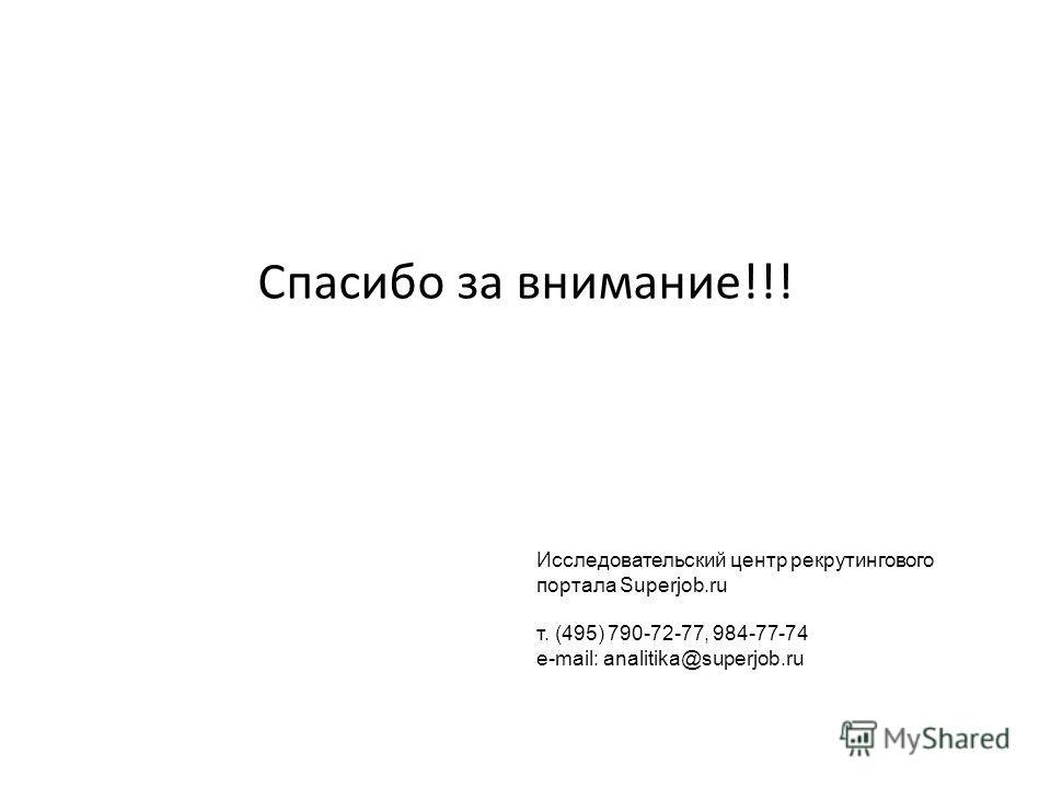 Спасибо за внимание!!! Исследовательский центр рекрутингового портала Superjob.ru т. (495) 790-72-77, 984-77-74 e-mail: analitika@superjob.ru