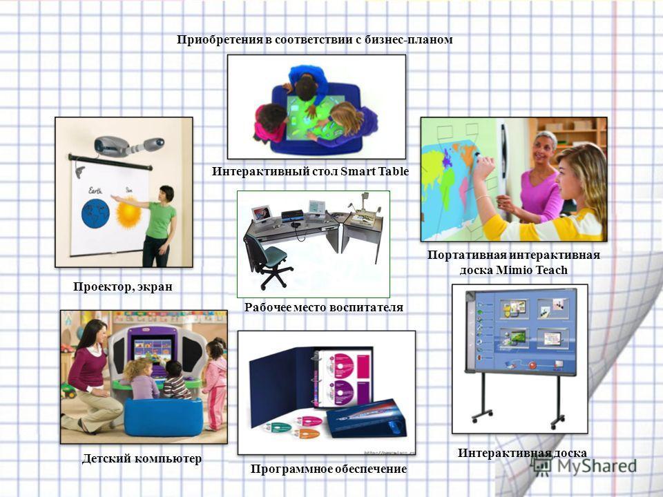 Портативная интерактивная доска Mimio Teach Интерактивный стол Smart Table Проектор, экран Детский компьютер Программное обеспечение Интерактивная доска Приобретения в соответствии с бизнес-планом Рабочее место воспитателя